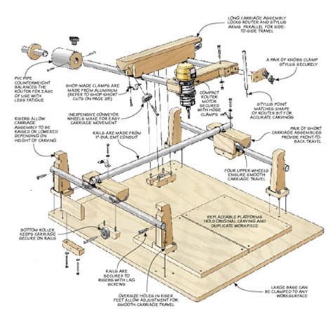 router woodworking plans carving duplicator woodsmith plans carving duplicator