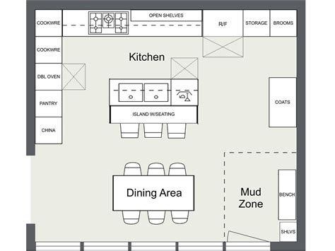 plan your kitchen design ideas 7 kitchen layout ideas that work roomsketcher