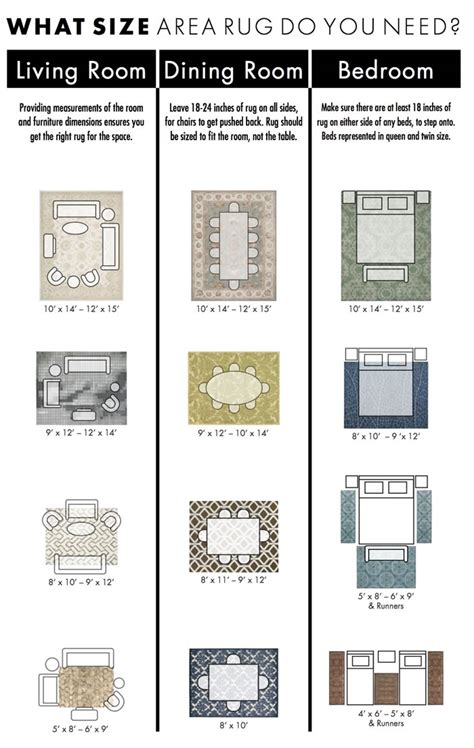 how to choose the right area rug how to choose the right area rug 28 images how to