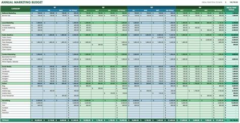 Kitchen Design Software Free Mac budget spreadsheet template excel haisume