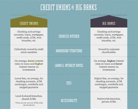 how bank make profit from credit card managing my aid uw oshkosh financial aid office