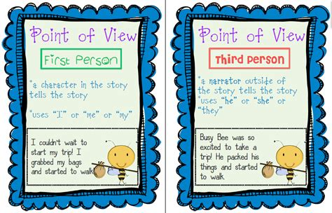 picture books to teach point of view 4 6 author s purpose point of view mrs hoogendoorn s