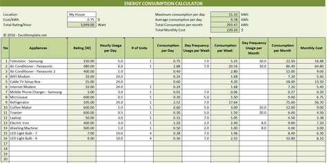 kilowatt usage calculator electricity consumption calculator excel templates
