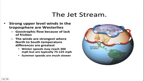 jet meaning geostrophic and jet