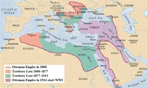 who was in the ottoman empire who were the colonizers of mena pre world war i beyond