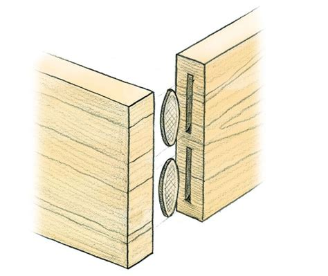 woodworking biscuit joiner 19 best images about biscuit joiner on the