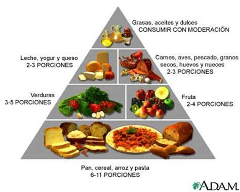 alimentos con alto contenido en proteinas desarrolo de nuevos productos fortificados importancia de