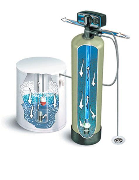 how do water softener resin last fresh water systems home water softener how does water