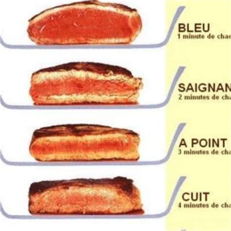 combien de temps cuire votre viande selon votre go 251 t z 244 dio