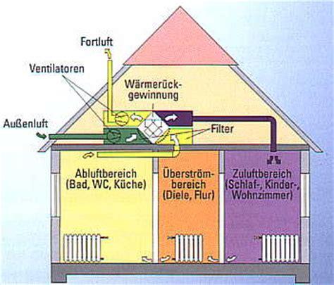 kfw 55 ohne lüftung l 252 ftung niedrigenergiehaus klimaanlage und heizung zu hause