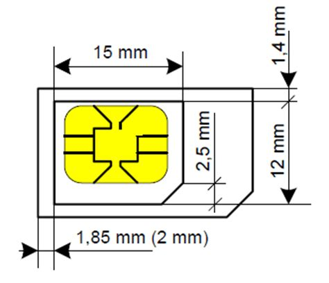 how to make your sim card micro alex s corner a micro sim card