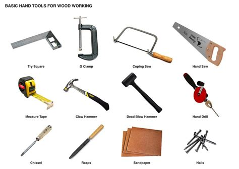 woodworking tools names ikea leksvik end table dimensions wood tools names