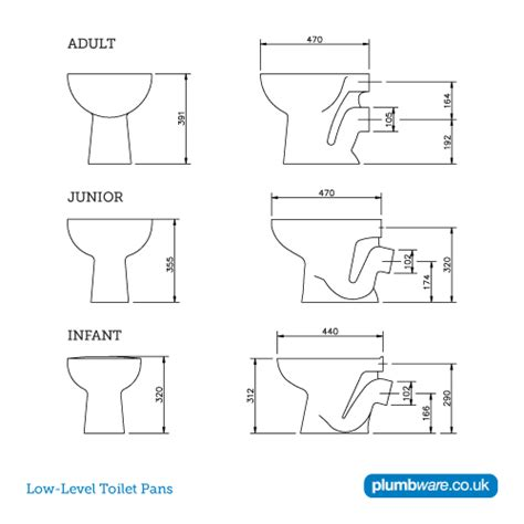 Duravit Toilet Water Level by Toilets Toilet Pans Toilet Cisterns Plumbware Co Uk