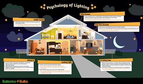 room color psychology uncategorized psychology of colors in rooms hoalily home