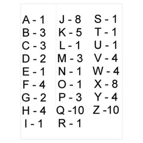 scrabble letters points scrabble tile points information graphics