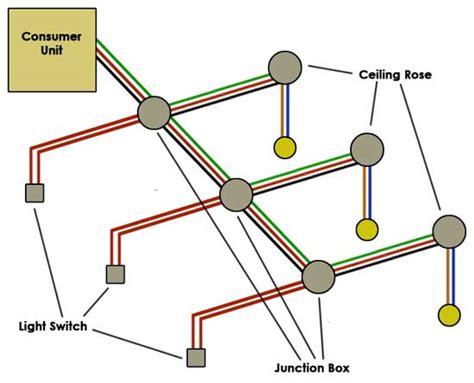 lights circuit lighting spur wiring diagram basic wiring light switch