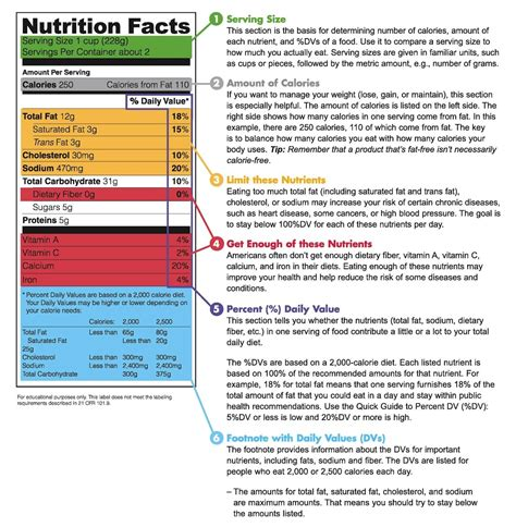 read info how to read a nutrition label own your strong by