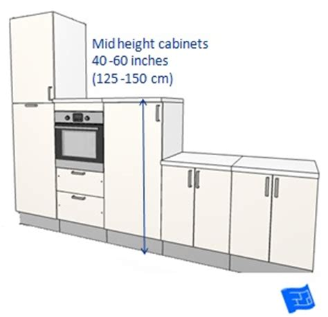 standard height of kitchen cabinets kitchen cabinet dimensions