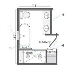 floor plans for bathrooms 25 best ideas about small bathroom plans on
