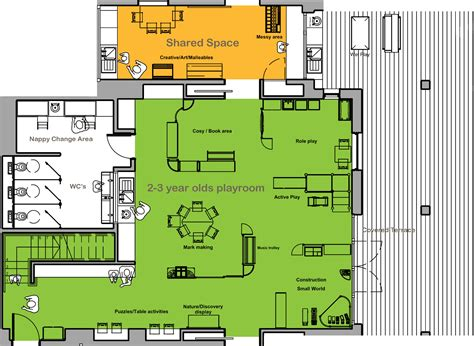 ecers classroom floor plan day care floor plan gallery of omenapuisto day care