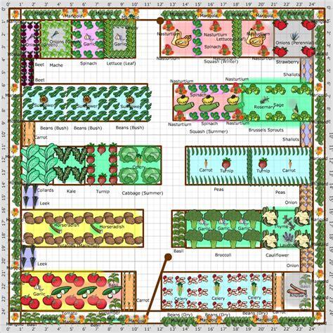 garden layout plans garden plan 2013 farmhouse 5