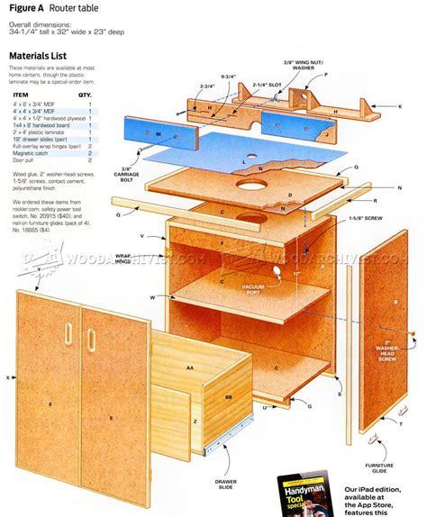 router plans woodworking free router table plans woodarchivist