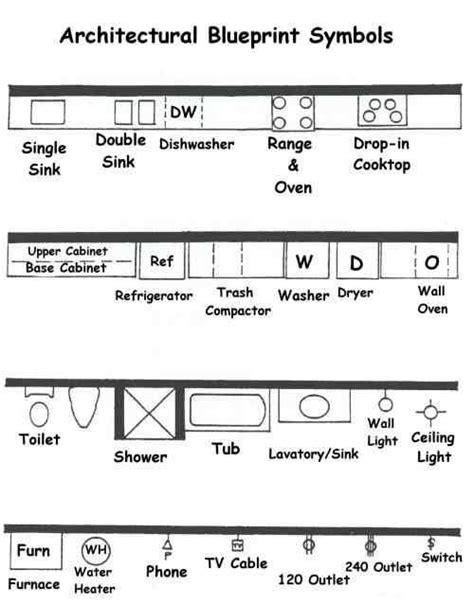 architectural floor plans symbols architectural symbols to interior designing