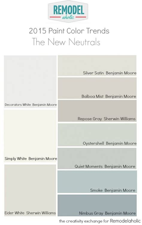 best behr paint colors 2015 remodelaholic 2015 favorite paint color trends the new