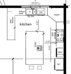 template for kitchen design restaurant kitchen layout ideas equipment templates