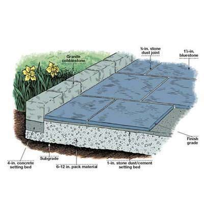 how do you build a patio 25 best ideas about how to lay pavers on diy pavers patio backyard pavers and