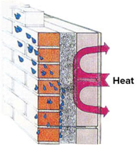 bead cavity wall insulation problems cavity wall insulation insulating homes northern ireland