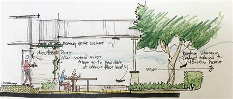 garden landscape designer garden design