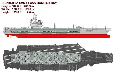 aircraft carrier floor plan