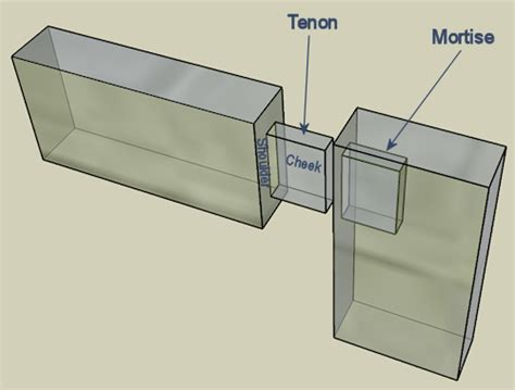 woodworking mortise and tenon festool domino woodworking talk woodworkers forum