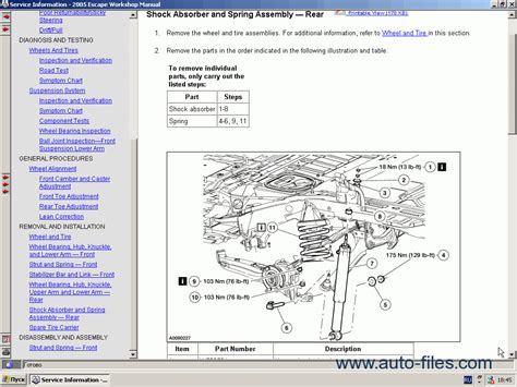 free service manuals online 2004 ford expedition transmission control ford l8000 parts ebay autos post