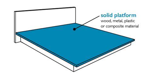 solid platform bed frame what is a platform bed sleepopolis