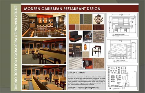 interior design layout interior designer portfolio layout www imgkid the