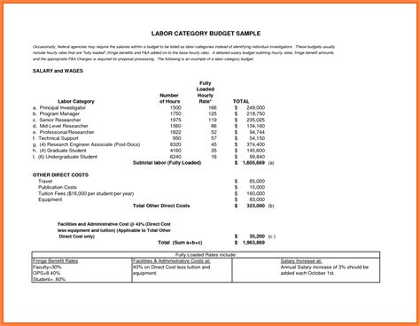 4 How To Write A Salary Increase Proposal Salary Slip