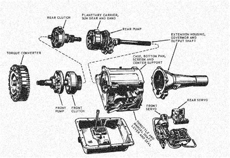 o parts ford o matic transmission hemmings motor news