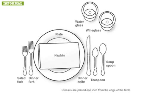 fancy place setting recumbent dna fancy place settings are illogical