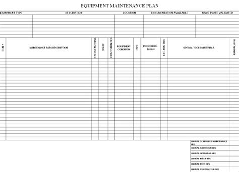 developing equipment maintenance plans life cycle