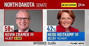 Heidi Heitkamp loses senate race giving Republicans ...