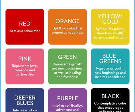 100+ [ Feng Shui Colors For Rooms ]  Bedroom Design