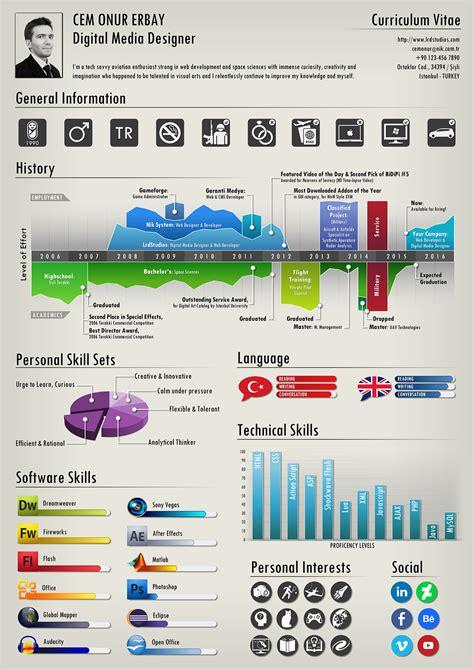 Infographic Resume Of C Onur Erbay On Behance