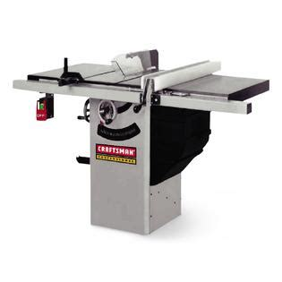 """134 Hp Premium Hybrid 10"""" Table Saw Serious Tool From Sears. Antique Stationary Desk. White Salon Reception Desk. Wooden Desk Name Plates. Production Desk. Desk For Teenager. Exercise Under Desk. Mission Table. Table Top Trees"""