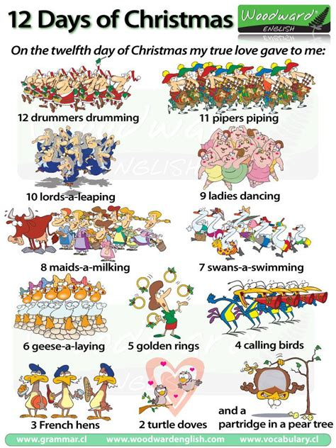 12 Days Of Christmas Jokes  Happy Holidays