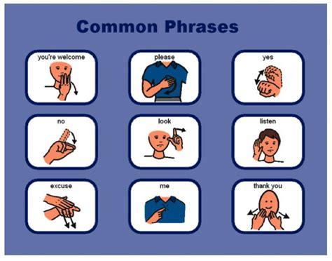 Asl Common Phrases  Sign Languages  Pinterest  To Be, Language And Signs