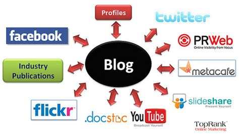 Gaining Blog Visibility Through Internet Marketing  Extra. Clayton State University Ginger Tea For Cough. Low Mortgage Interest Rates Refinance. Tight Hamstrings Knee Pain Home School Info. Bad Credit Debt Consolidation La. Frommelt Safety Products Pickup Truck Dealers. Mississippi Used Car Dealer License. Henderson Cable Providers Crna Schools Online. How Much Does An Adult Elephant Weigh