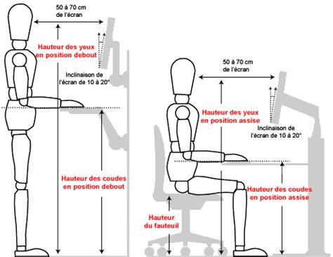 hauteur ergonomie