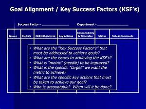 Organizational Upgrade - CEN Presentation